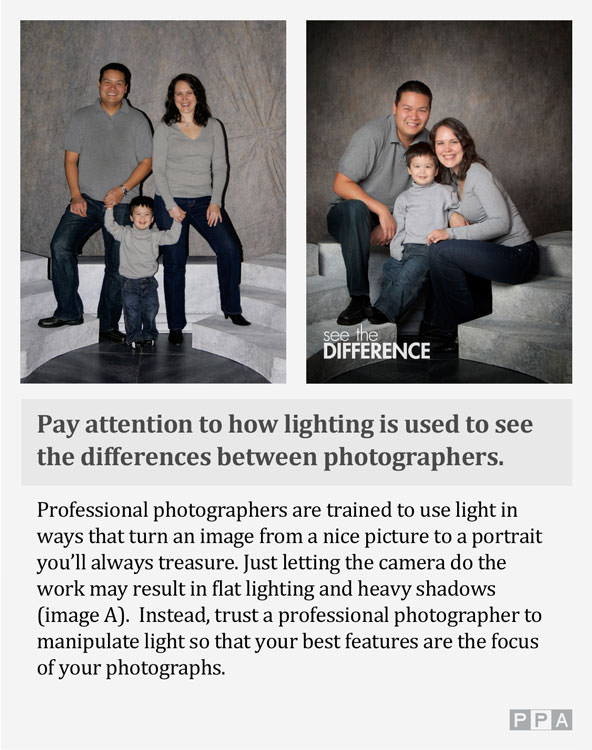 Professional vs Amature Photography